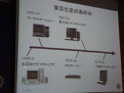 HP東京生産のあゆみ
