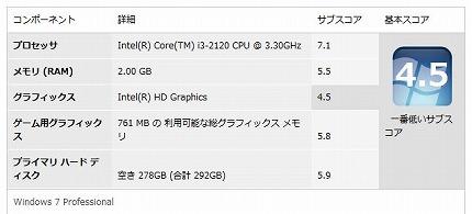 Windowsエクスペリエンスインデックスの値